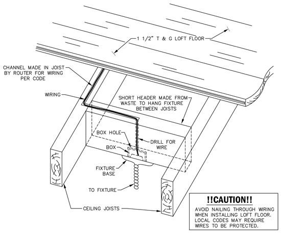 log-home-ceiling-joist-wire-detail jpg